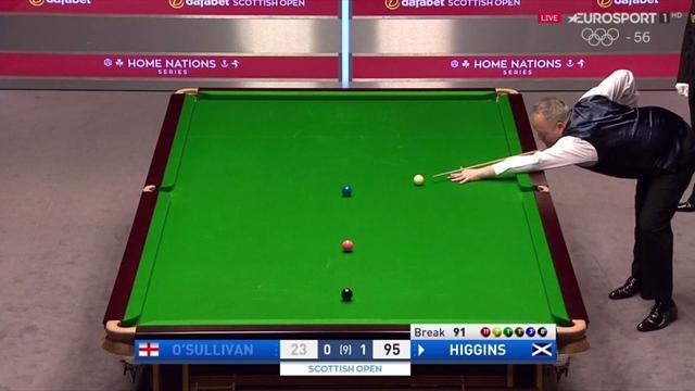 Abierto de Escocia: John Higgins, de centena en centena ante Ronnie O'Sullivan