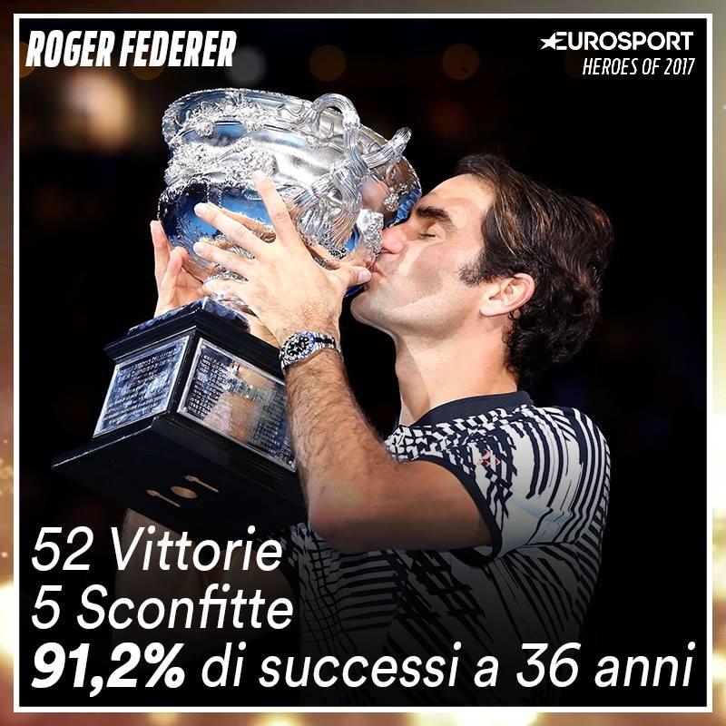 I numeri del 2017 di Roger Federer