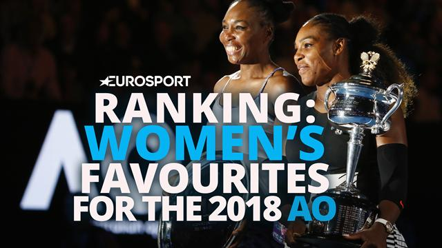 Ranked: 2018 favourites for the women's Australian Open
