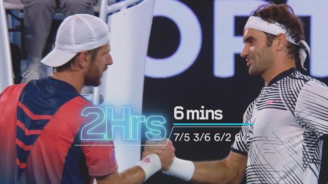 Федерер раскидал Бедене по линиям и без проблем вышел в следующий круг