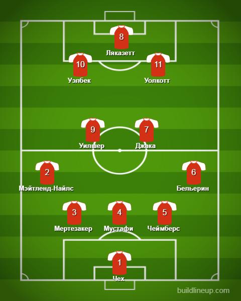 Арсенал лондон состав на английском