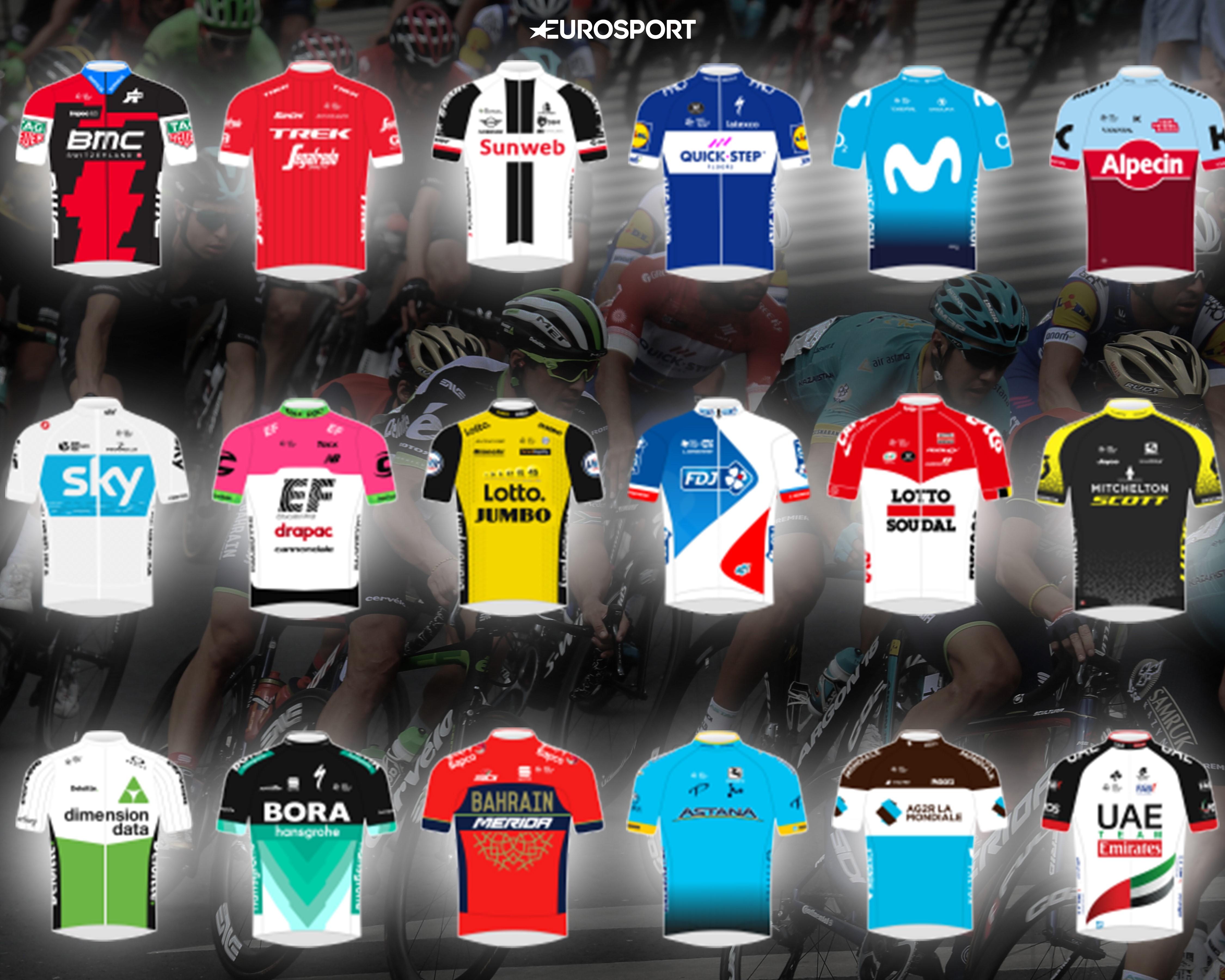 WorldTour 2018: Die Trikots der 18 Teams