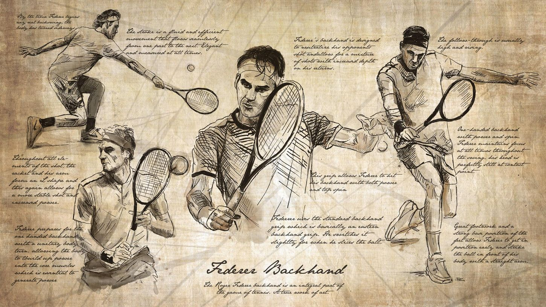 Le revers de Federer, toute une histoire