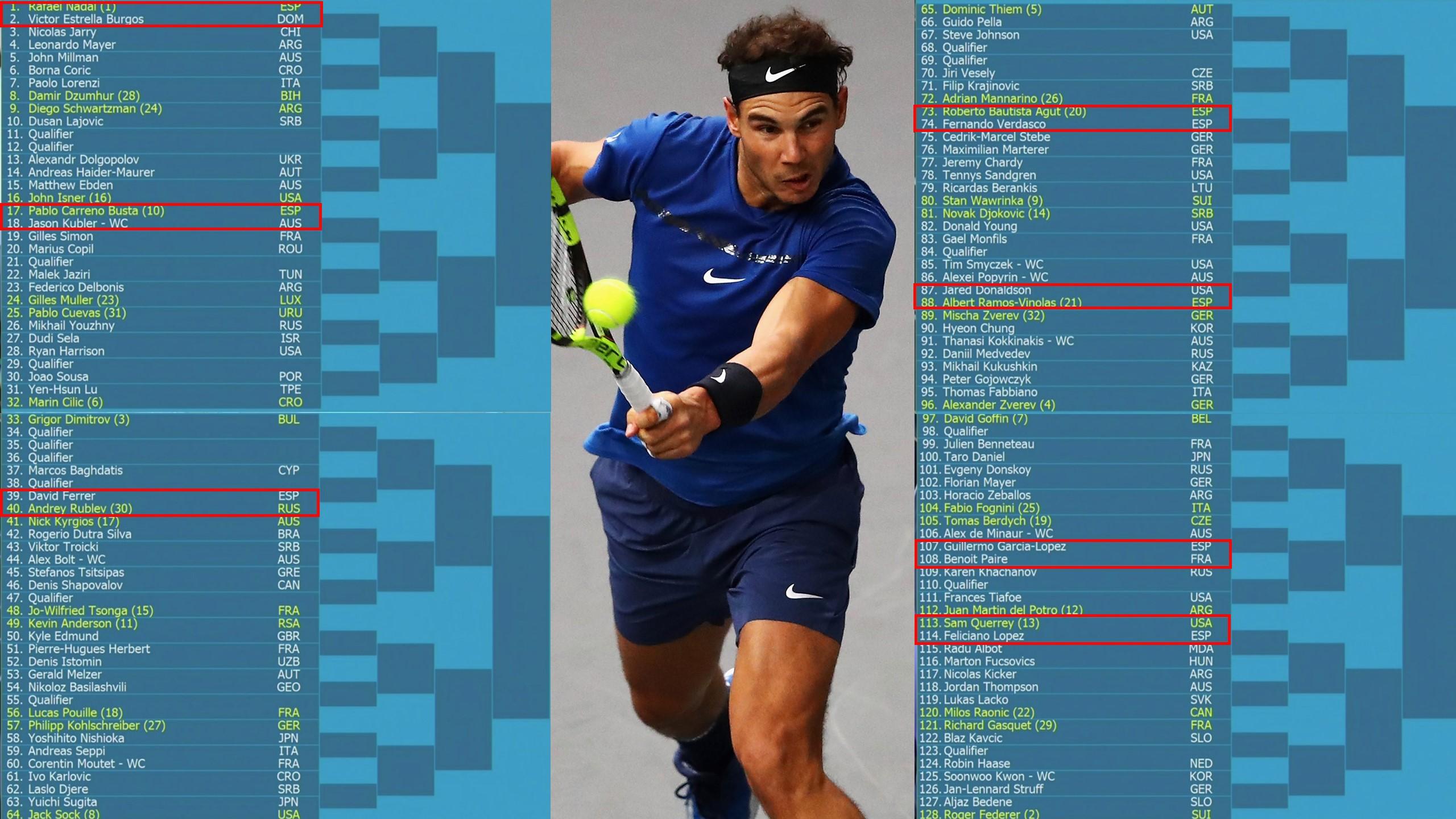Rafa Nadal y su cuadro en el Open Australia