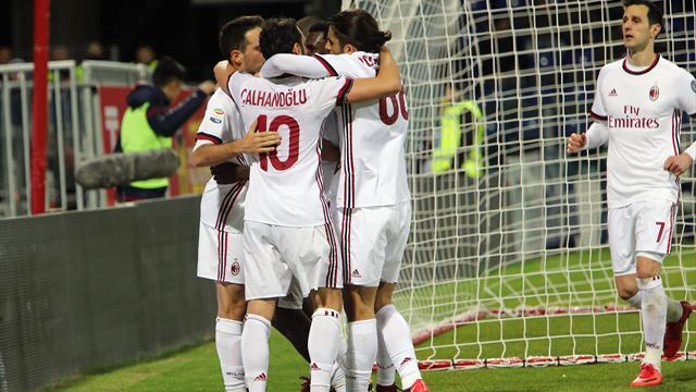 Milan s'en sort difficilement, la Lazio met la pression