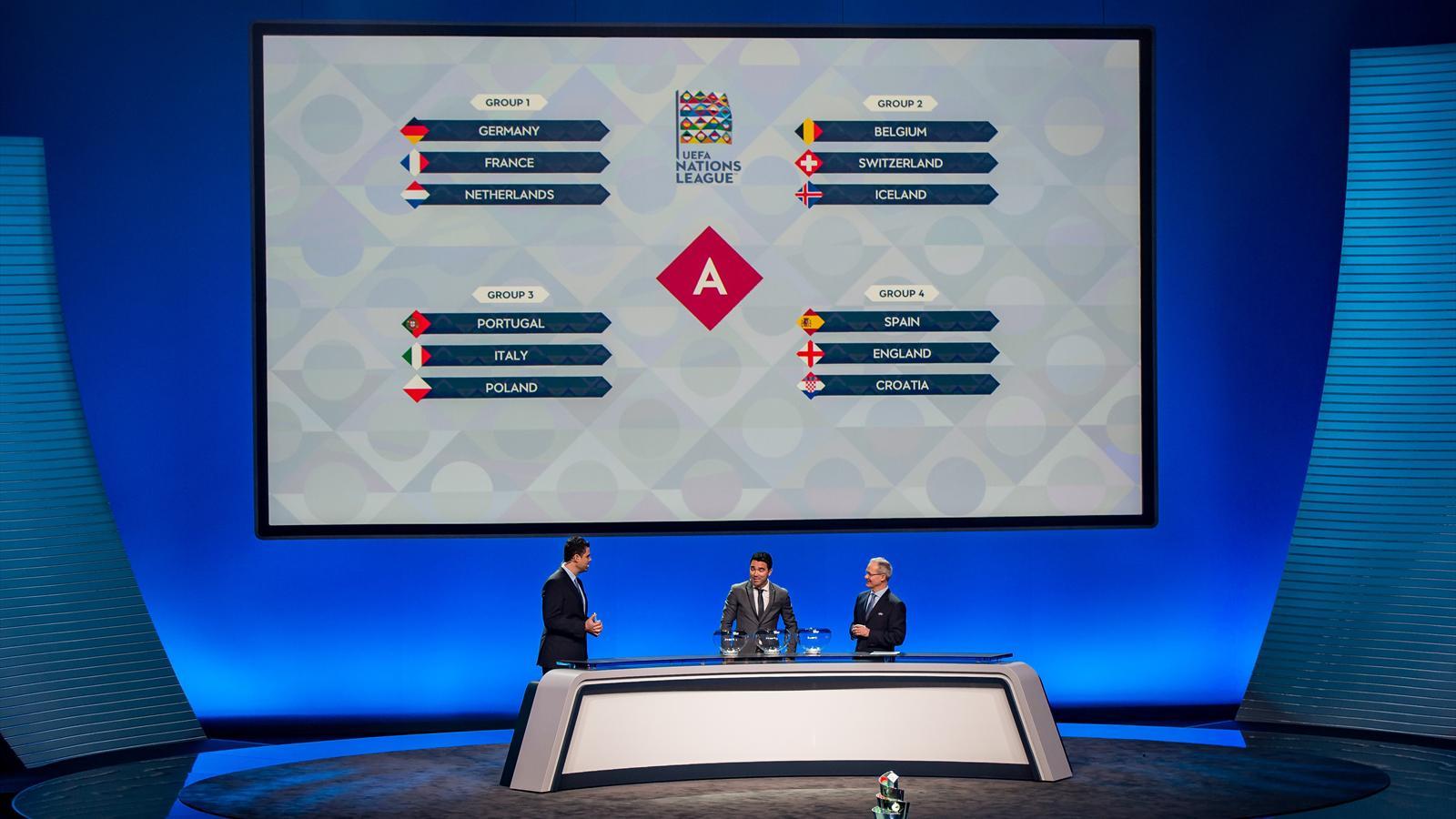 Calendrier Portugal Euro 2020.Tous Les Groupes De La Ligue Des Nations Football Eurosport