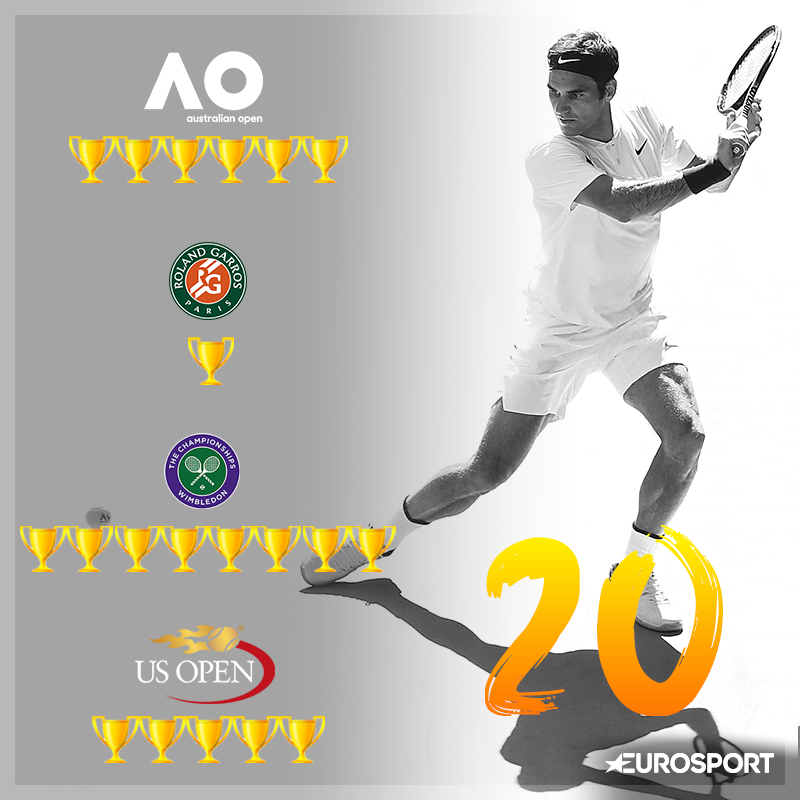 Le palmarès de Roger Federer