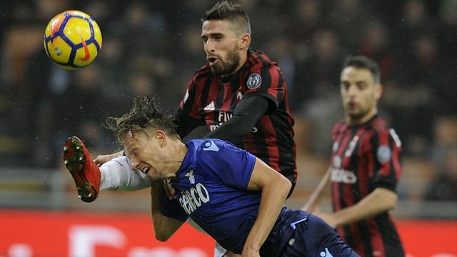 Entre l'AC Milan et la Lazio, l'indécision règne