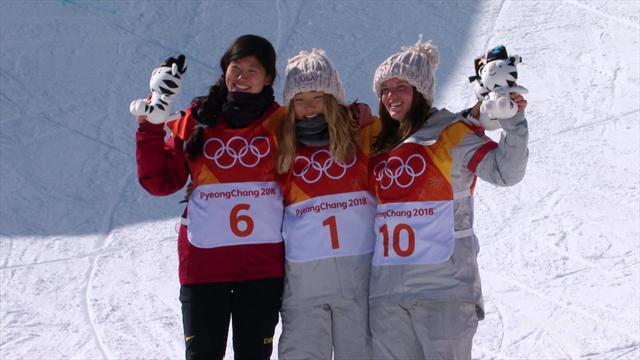 PyeongChang2018 Kış Olimpiyatları: Kadınlar snowboard halfpipe finali