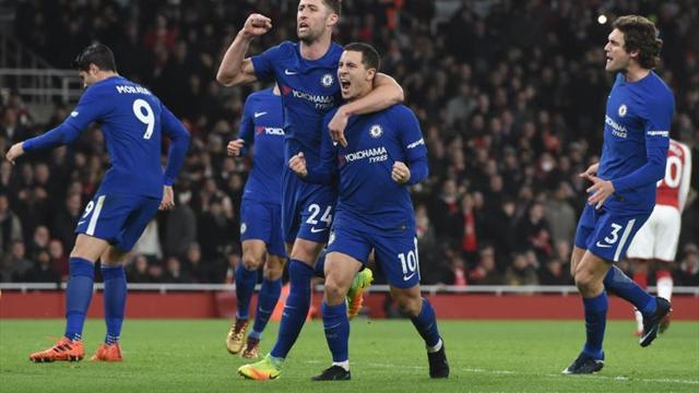 Los octavos de la FA Cup miden el físico de Chelsea, United, City y Tottenham