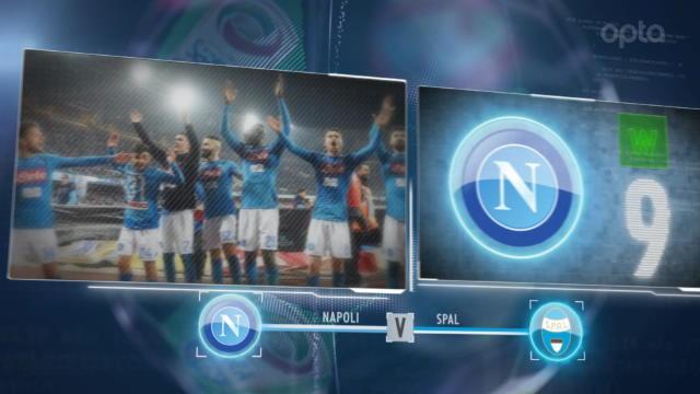 Naples vers un record, derby turinois... : 5 choses à savoir sur la 25e journée
