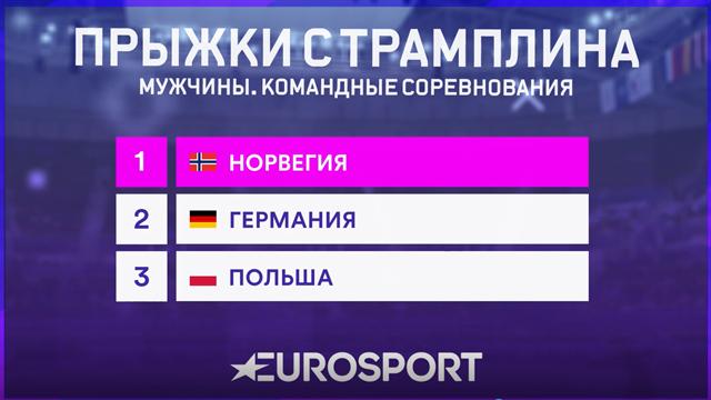 Все медали деcятого дня Олимпиады-2018