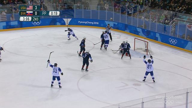Hockey su ghiaccio: Stati Uniti-Slovacchia 5-1, gli highlights