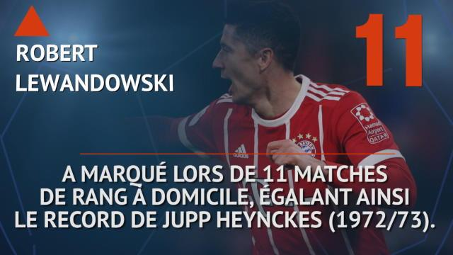 Bundesliga - Les tops et les flops avant la 24e j.