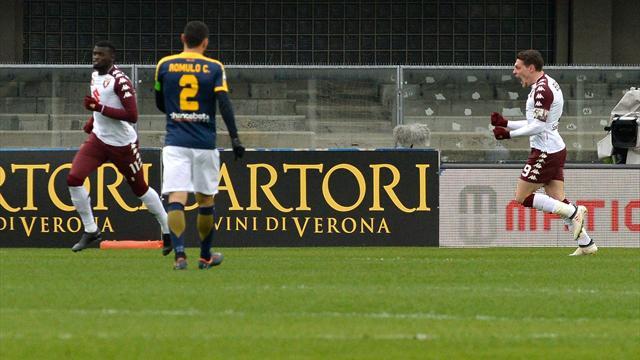 Le pagelle di Verona-Torino 2-1 - Serie A 2017-2018 ...