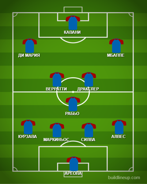 Футбол псж состав команды