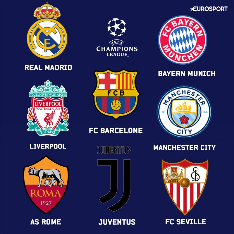 Huit Qualifiés Ligue des champions