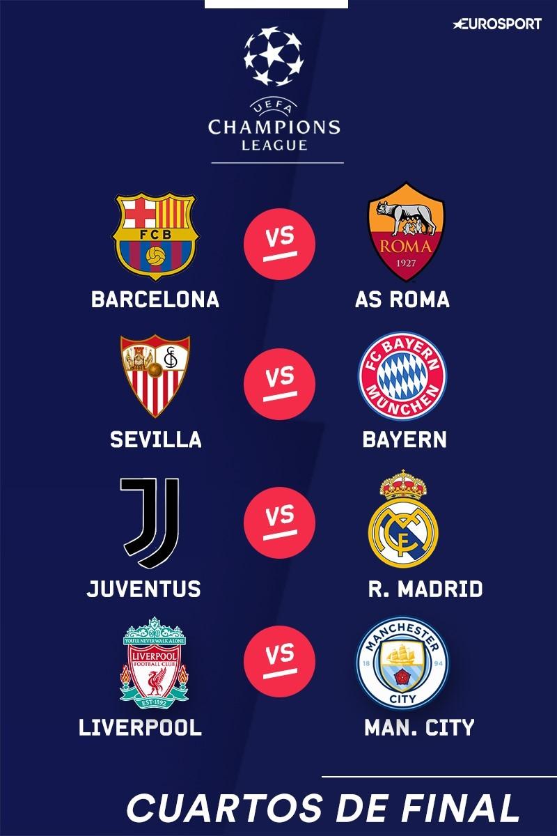 Sorteo de cuartos de final de Champions League - Champions League ...