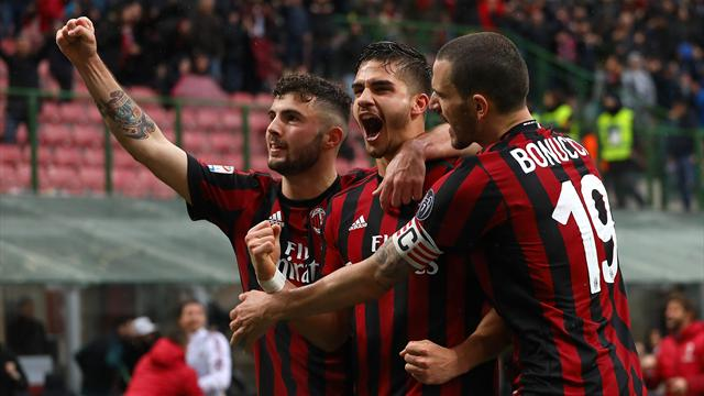 Où regarder le match Juventus Turin vs AC Milan — Finale Coupe d'Italie