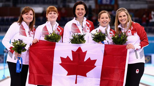 Jones leads Canada to dramatic triumph at World Curling Championships