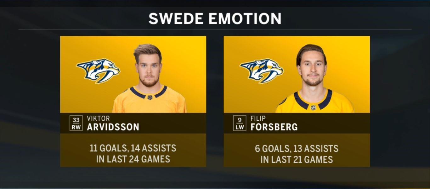 Результативные выходки хищных шведов на момент 23 марта.