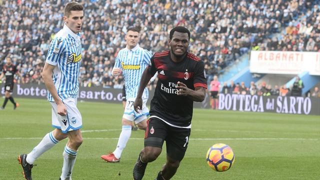 Milan-SPAL: probabili formazioni e statistiche