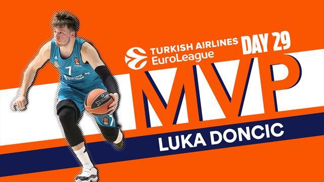 Watch No. 1 draft prospect Luka Doncic down Crvena Zvezda