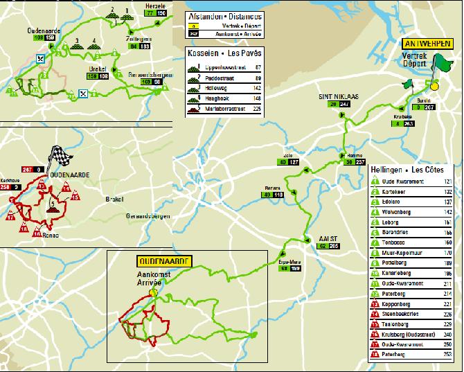 La carte du Tour des Flandres