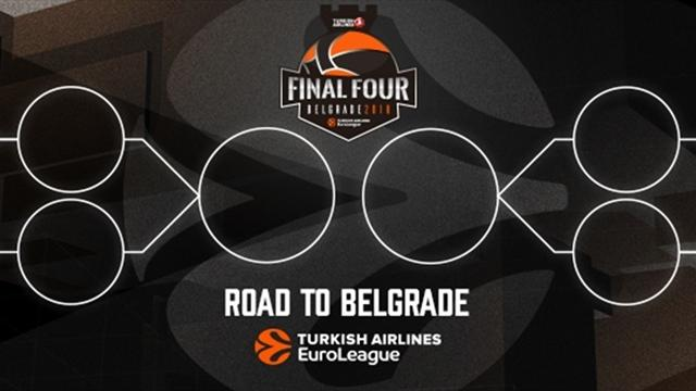 Eurolega: il calendario completo dei playoff