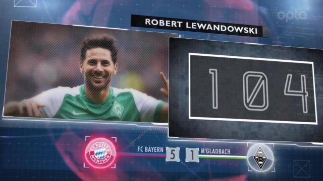 Bundesliga - 5 choses à retenir de la 30e j.