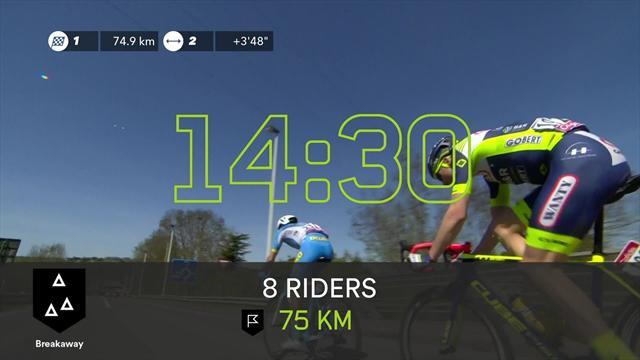 L'attaque de Nibali, le triomphe d'Alaphilippe devant Valverde : Le film de la course
