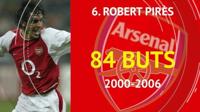 Giroud, Henry, Fabregas : Le Top 10 des meilleurs buteurs d'Arsenal sous Wenger
