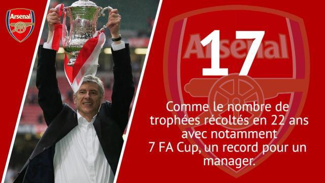 Records, longévité, titres : les chiffres fous de Wenger à Arsenal