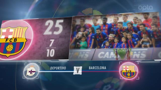 1 point, 0-8, 33… Cinq stats à connaître avant le match qui pourrait sacrer le Barça