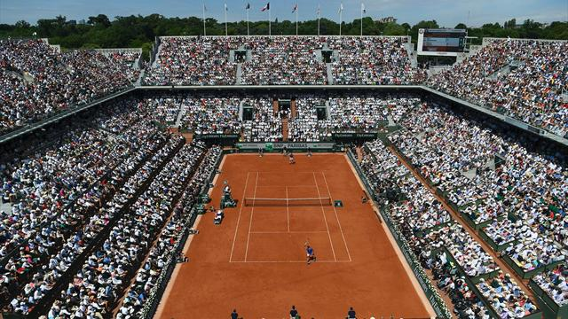 French Open LIVE im Eurosport Player