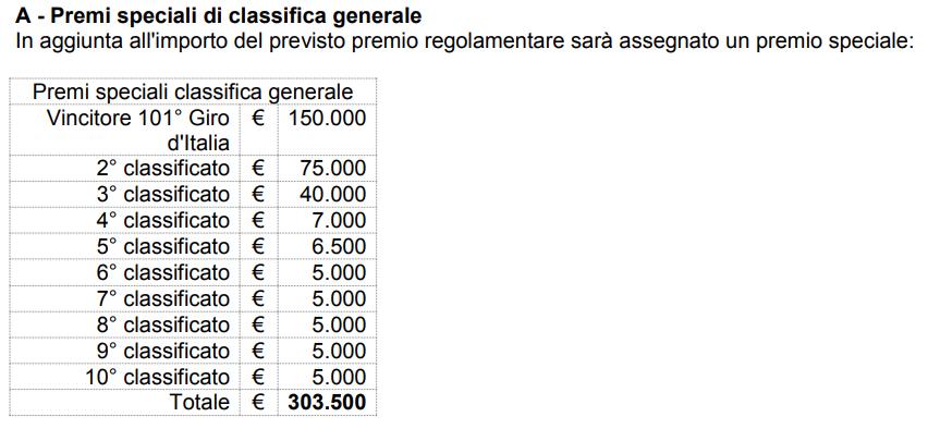 Premi speciali classifica generale