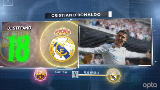 Raphaël Varane devrait rater le clasico — Real Madrid