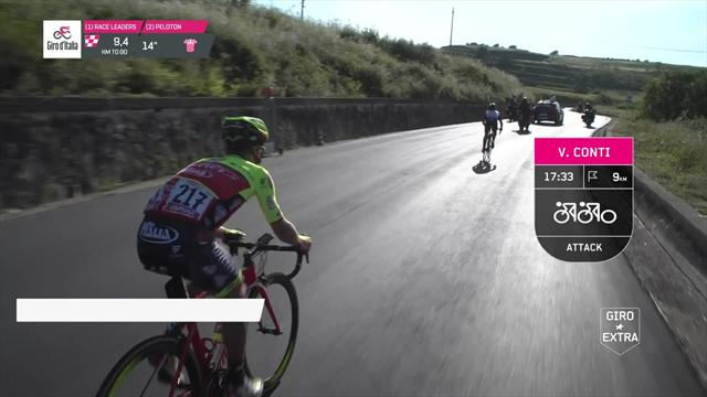 Giro de Italia 2018: Los mejores momentos de la 4ª etapa, de la siesta al estacazo de Wellens