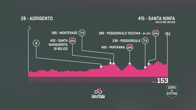 Giro d'Italia 2018, auto forza blocco ad Agrigento e travolge motociclista