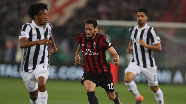 Milan-Juventus in Diretta tv e Live-Streaming