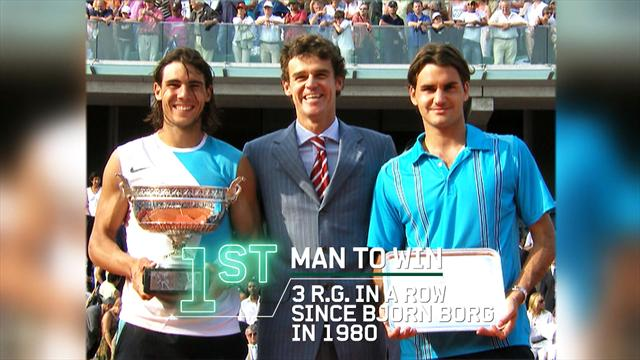 Roland Garros: El camino de Rafa Nadal en 2007