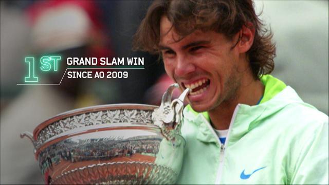 Roland Garros: El camino de Rafa Nadal en 2010