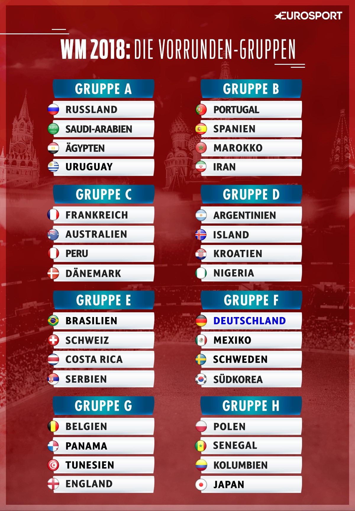 WM-Gruppen 2018 in Russland