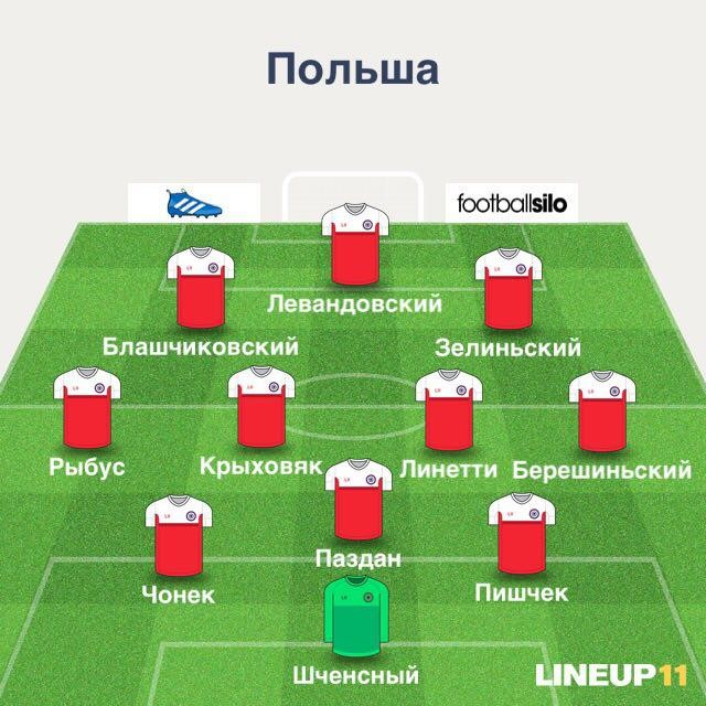 Poland lineup
