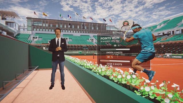 The Coach : Thiem – Nadal, la bataille du coup droit