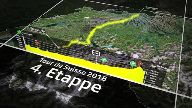 Profiel: van Gansingen naar Gstaad (189,2 km)