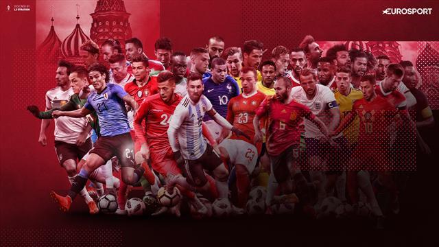 Mundial 2018, Guía Eurosport: Perfiles y análisis de las 32 selecciones