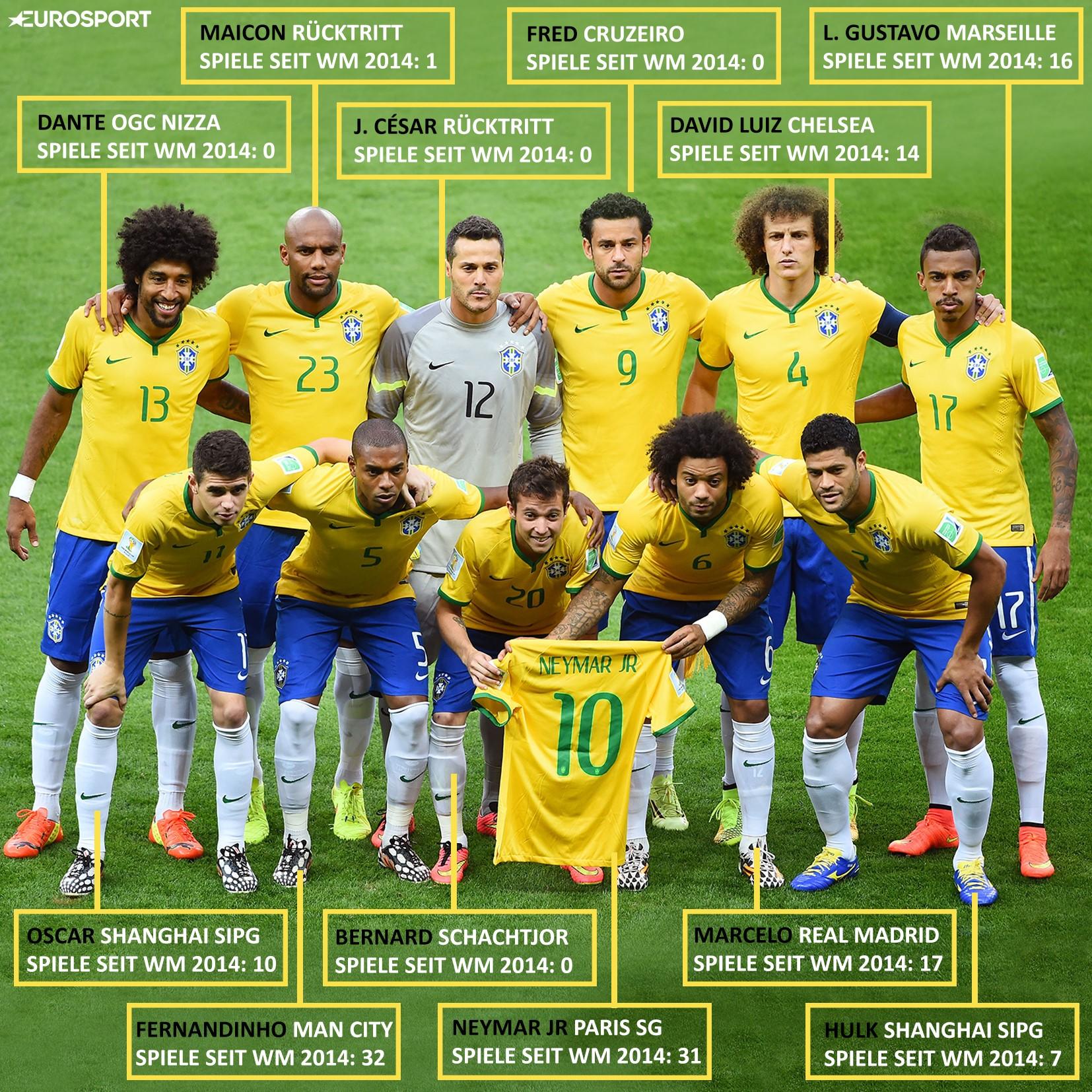 Von Der Schande Zur Wiedergeburt Brasilien Und Die Folgen