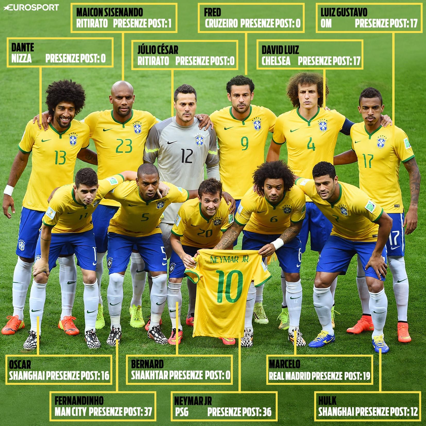 L'incubo e la rinascita: il Brasile dal 7 1 a oggi