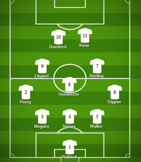 Paul Parker's England XI to face Panama